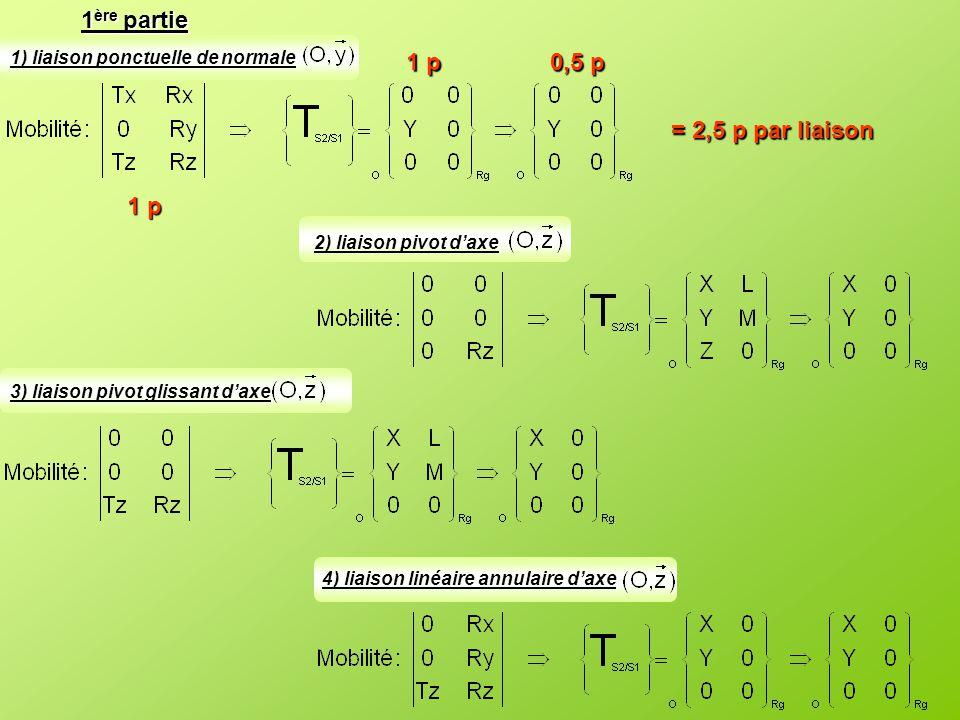 1) liaison ponctuelle de normale 2) liaison pivot d'axe 3) liaison pivot glissant d'axe 4) liaison linéaire annulaire d'axe 1 p 0,5 p = 2,5 p par liai