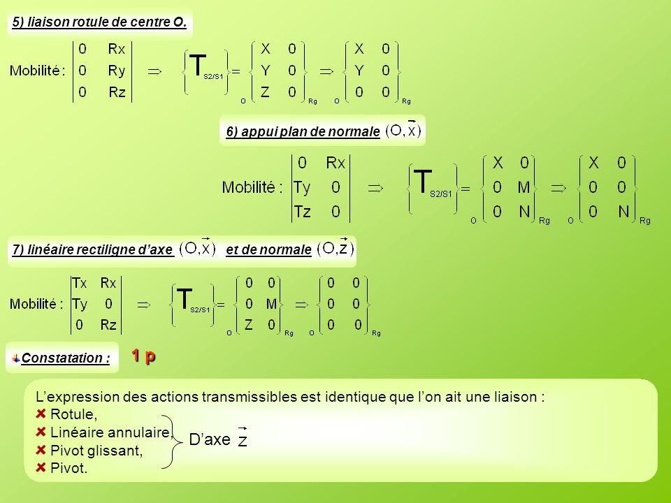 5) liaison rotule de centre O. L'expression des actions transmissibles est identique que l'on ait une liaison : Rotule, Linéaire annulaire, Pivot glis