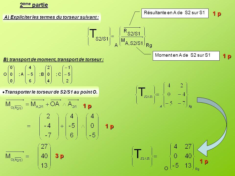 2 ème partie A) Expliciter les termes du torseur suivant : Résultante en A de S2 sur S1 Moment en A de S2 sur S1 1 p B) transport de moment, transport
