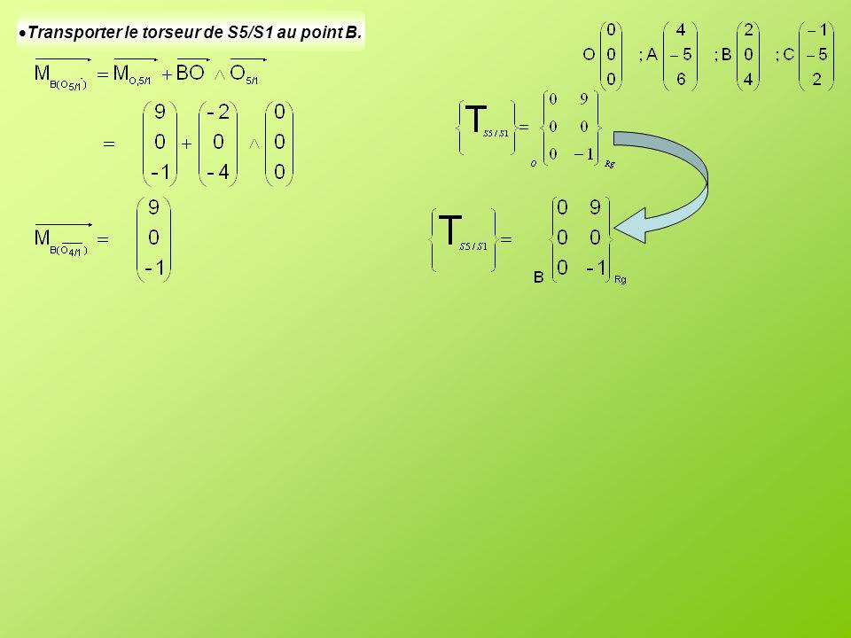  Transporter le torseur de S5/S1 au point B.