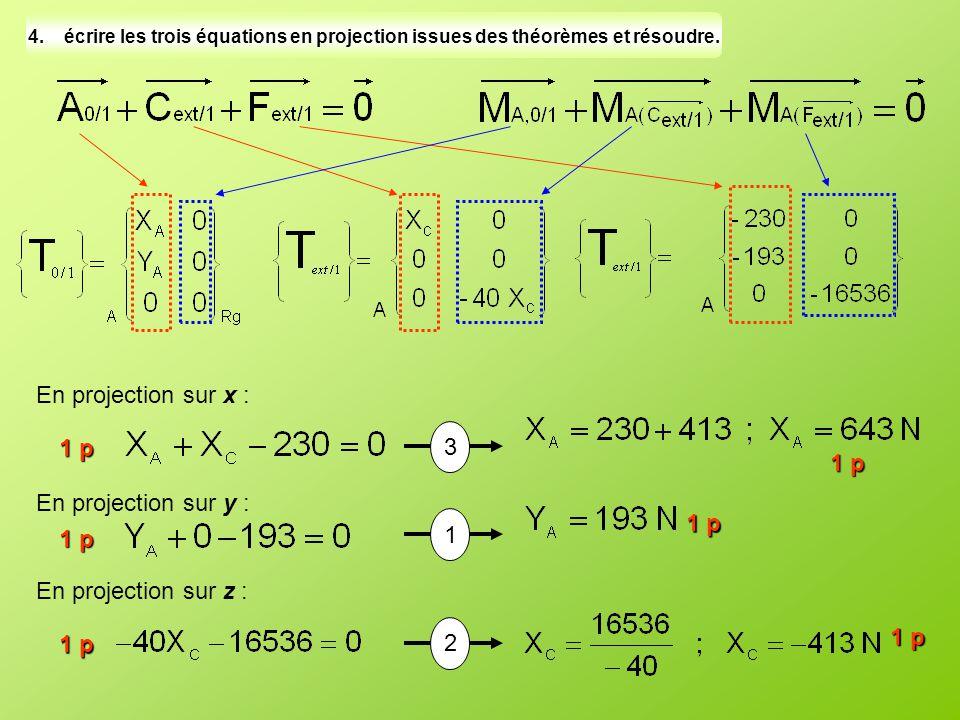 4.écrire les trois équations en projection issues des théorèmes et résoudre. En projection sur x : En projection sur y : En projection sur z : 1 2 3 1