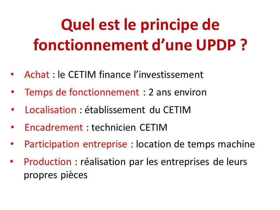 Quel est le principe de fonctionnement d'une UPDP .
