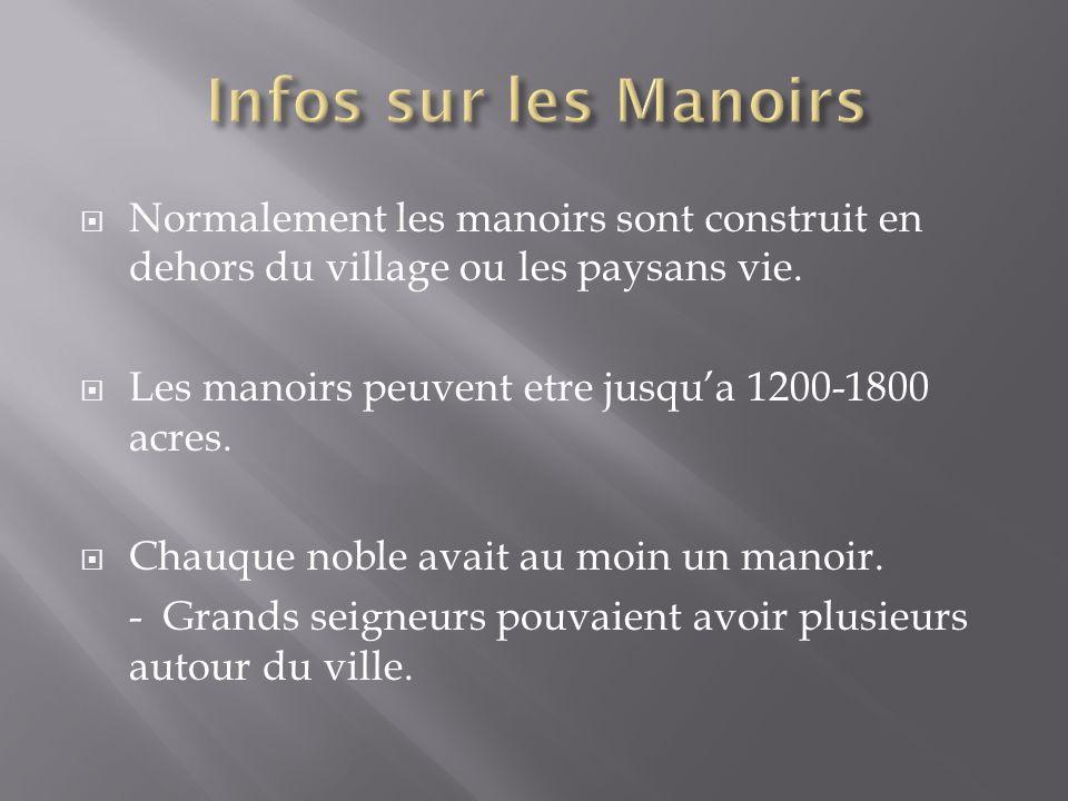  Normalement les manoirs sont construit en dehors du village ou les paysans vie.  Les manoirs peuvent etre jusqu'a 1200-1800 acres.  Chauque noble