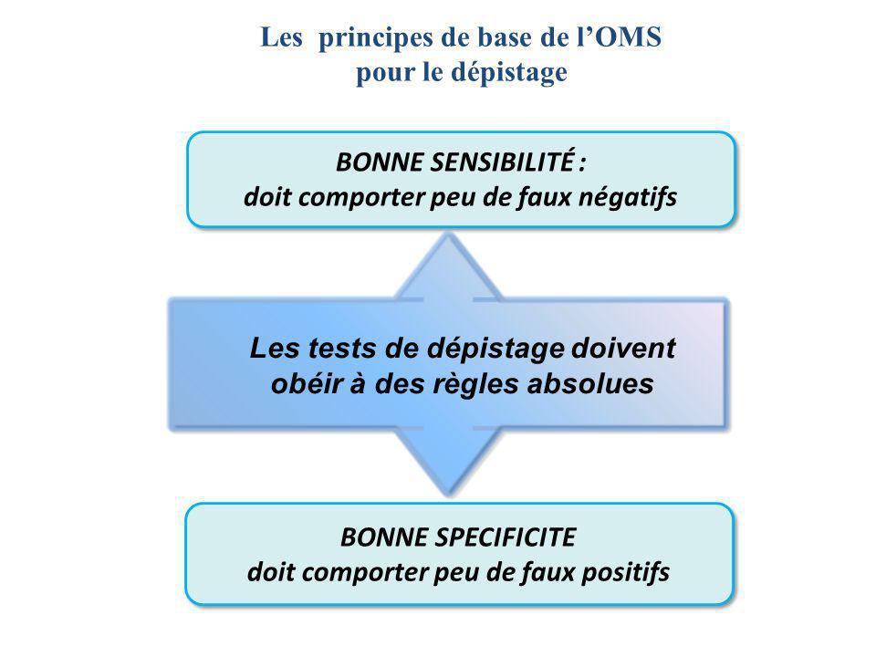 BONNE SENSIBILITÉ : doit comporter peu de faux négatifs BONNE SENSIBILITÉ : doit comporter peu de faux négatifs BONNE SPECIFICITE doit comporter peu d