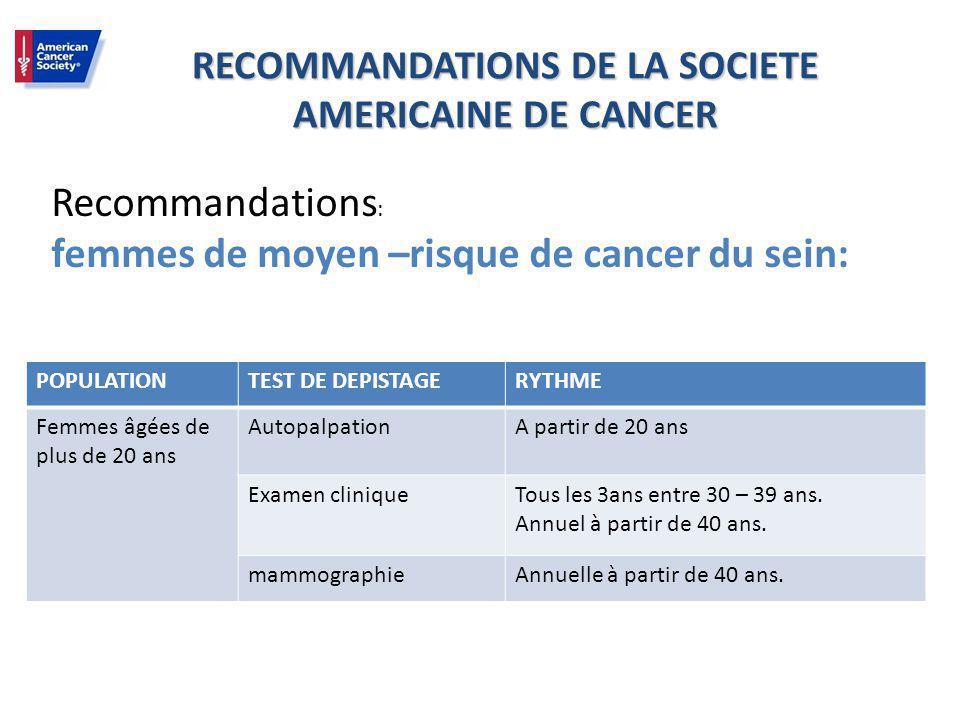 RECOMMANDATIONS DE LA SOCIETE AMERICAINE DE CANCER POPULATIONTEST DE DEPISTAGERYTHME Femmes âgées de plus de 20 ans AutopalpationA partir de 20 ans Ex