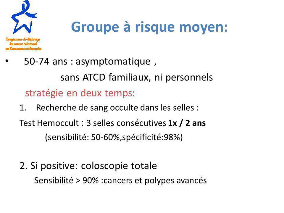 Groupe à risque moyen: 50-74 ans : asymptomatique, sans ATCD familiaux, ni personnels stratégie en deux temps: 1.Recherche de sang occulte dans les selles : Test Hemoccult : 3 selles consécutives 1x / 2 ans (sensibilité: 50-60%,spécificité:98%) 2.