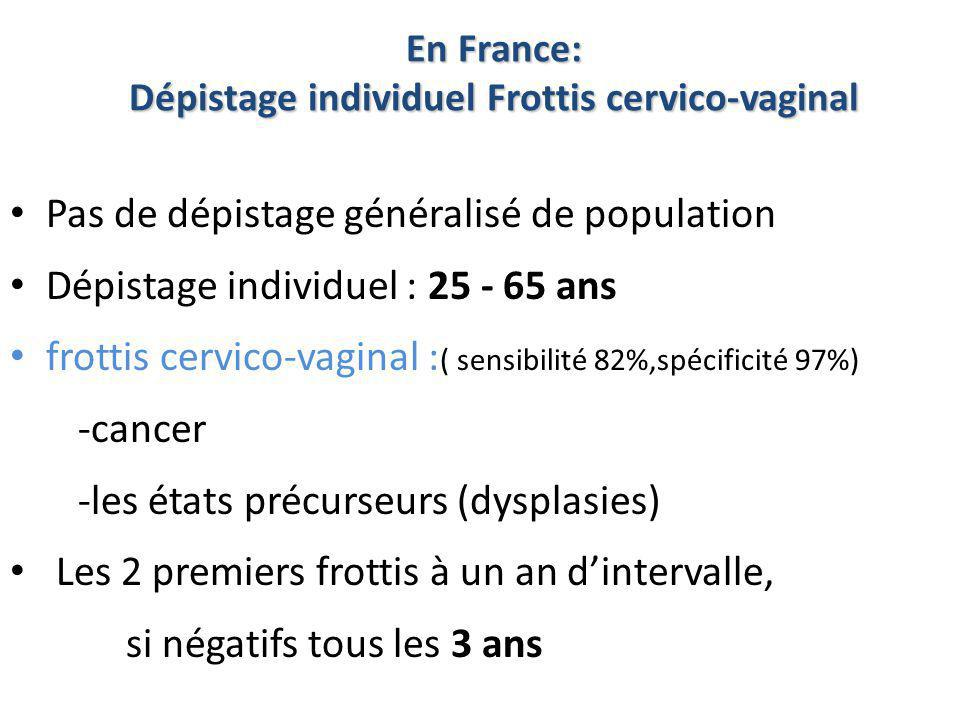 En France: Dépistage individuel Frottis cervico-vaginal Pas de dépistage généralisé de population Dépistage individuel : 25 - 65 ans frottis cervico-vaginal : ( sensibilité 82%,spécificité 97%) -cancer -les états précurseurs (dysplasies) Les 2 premiers frottis à un an d'intervalle, si négatifs tous les 3 ans