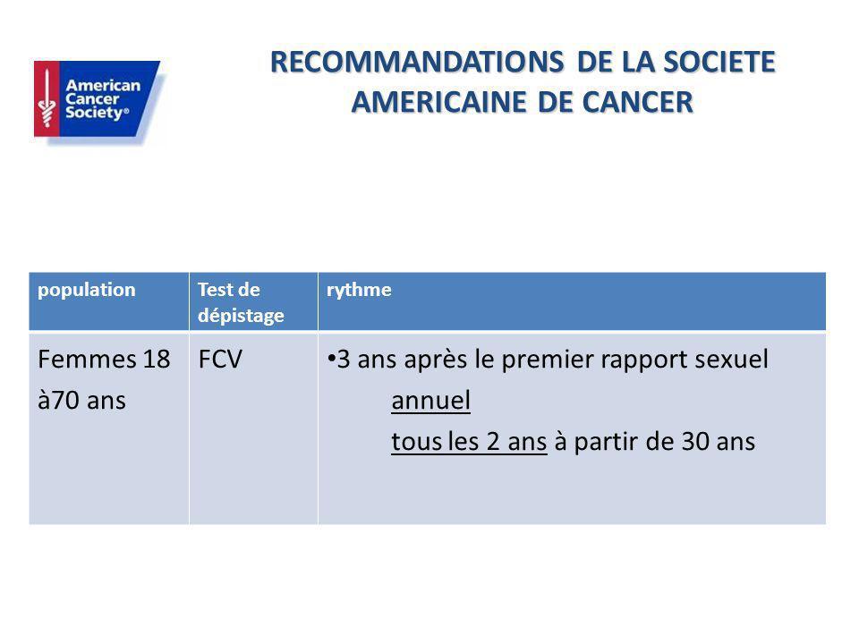 RECOMMANDATIONS DE LA SOCIETE AMERICAINE DE CANCER populationTest de dépistage rythme Femmes 18 à70 ans FCV 3 ans après le premier rapport sexuel annuel tous les 2 ans à partir de 30 ans