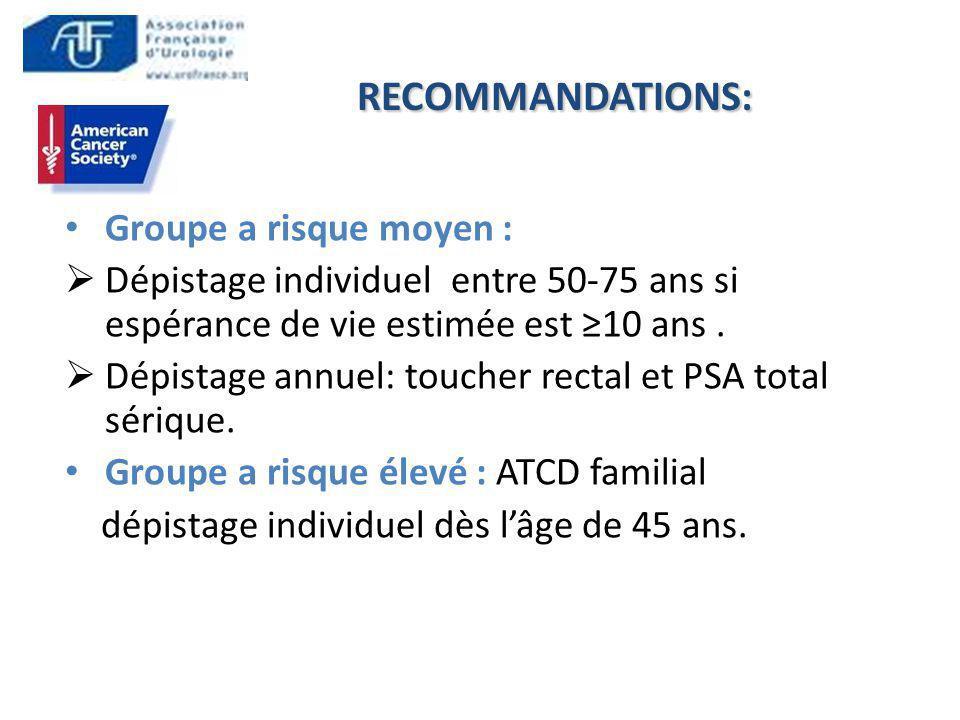 RECOMMANDATIONS: RECOMMANDATIONS: Groupe a risque moyen :  Dépistage individuel entre 50-75 ans si espérance de vie estimée est ≥10 ans.  Dépistage