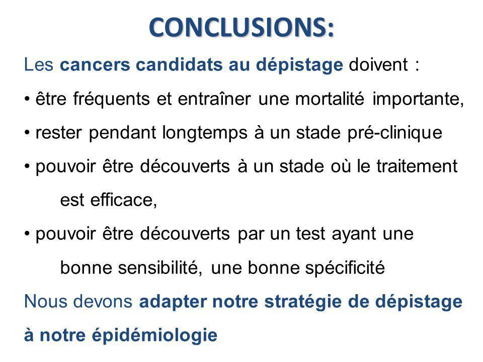 CONCLUSIONS: Les cancers candidats au dépistage doivent : être fréquents et entraîner une mortalité importante, rester pendant longtemps à un stade pr