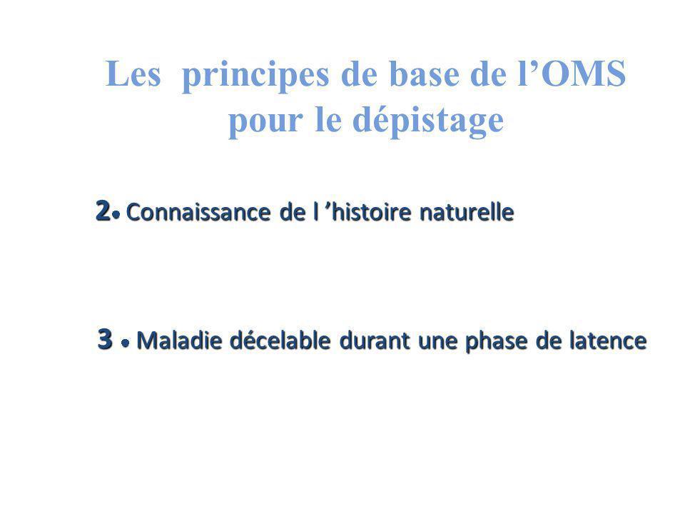 Les principes de base de l'OMS pour le dépistage 2 Connaissance de l 'histoire naturelle 3 Maladie décelable durant une phase de latence
