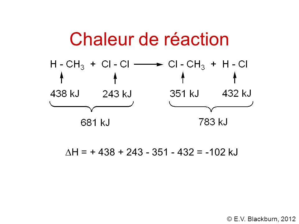 © E.V. Blackburn, 2012 Chaleur de réaction  H = + 438 + 243 - 351 - 432 = -102 kJ