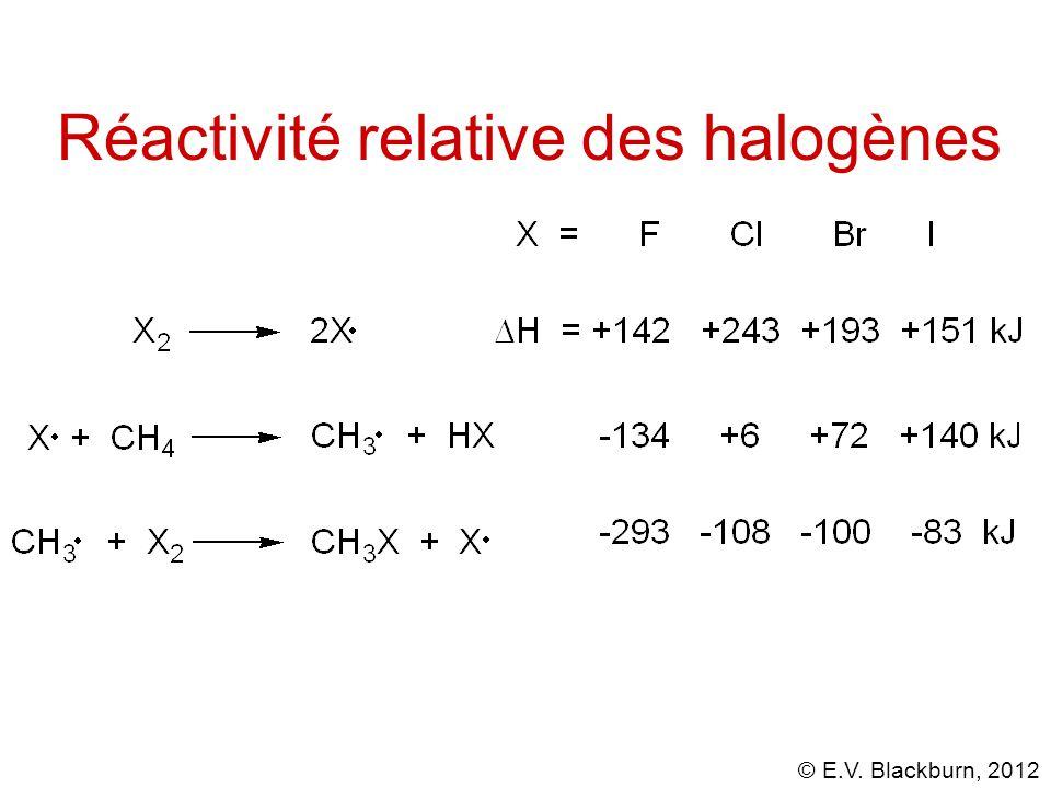 © E.V. Blackburn, 2012 Réactivité relative des halogènes