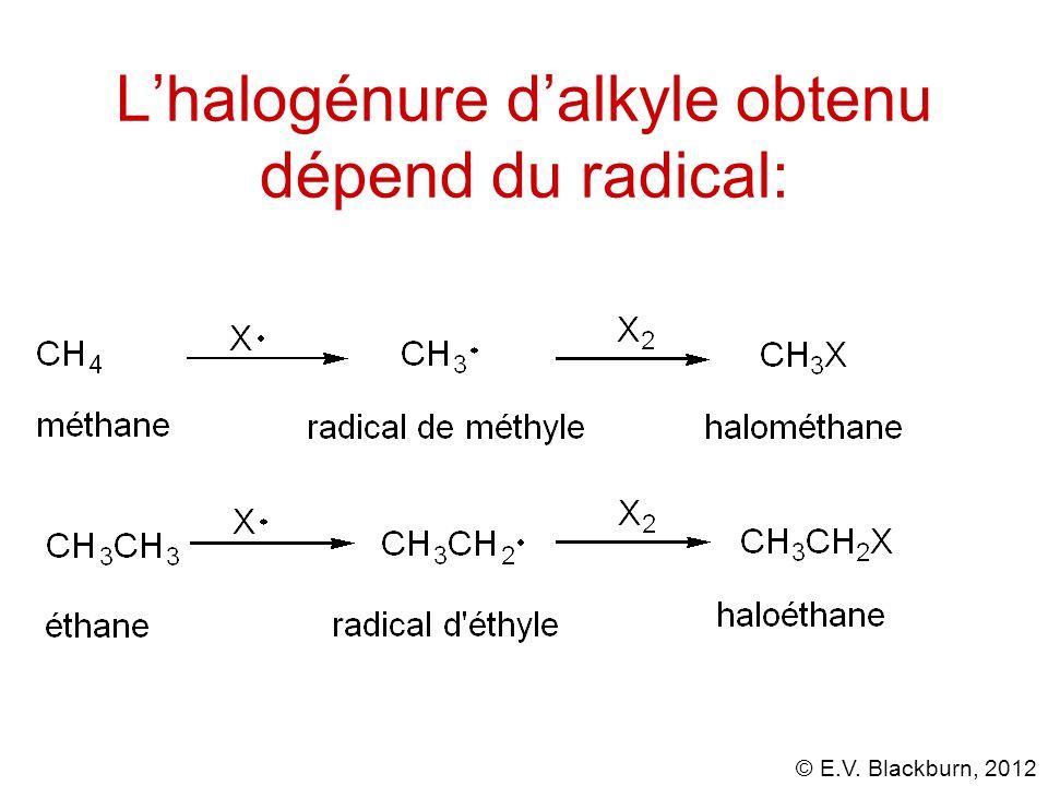 © E.V. Blackburn, 2012 L'halogénure d'alkyle obtenu dépend du radical: