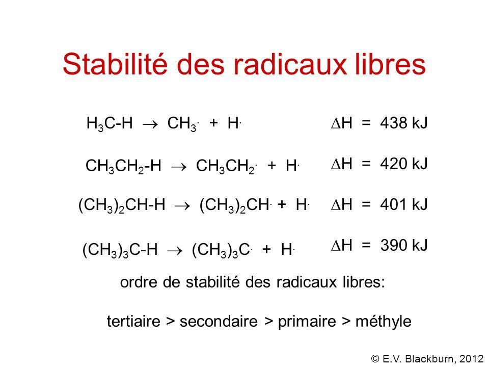 © E.V.Blackburn, 2012 Stabilité des radicaux libres H 3 C-H  CH 3.