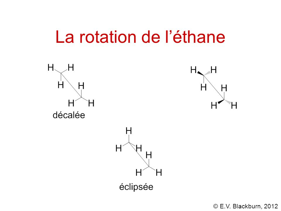 © E.V. Blackburn, 2012 La rotation de l'éthane