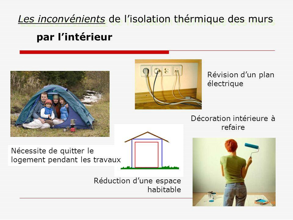 Les inconvénients de l'isolation thérmique des murs par l'intérieur Révision d'un plan électrique Décoration intérieure à refaire Réduction d'une espace habitable Nécessite de quitter le logement pendant les travaux