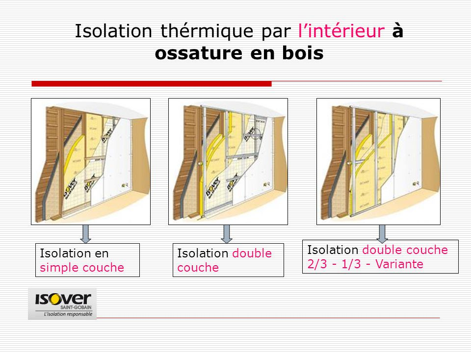 Isolation thérmique par l'intérieur à ossature en bois Isolation double couche 2/3 - 1/3 - Variante Isolation double couche Isolation en simple couche
