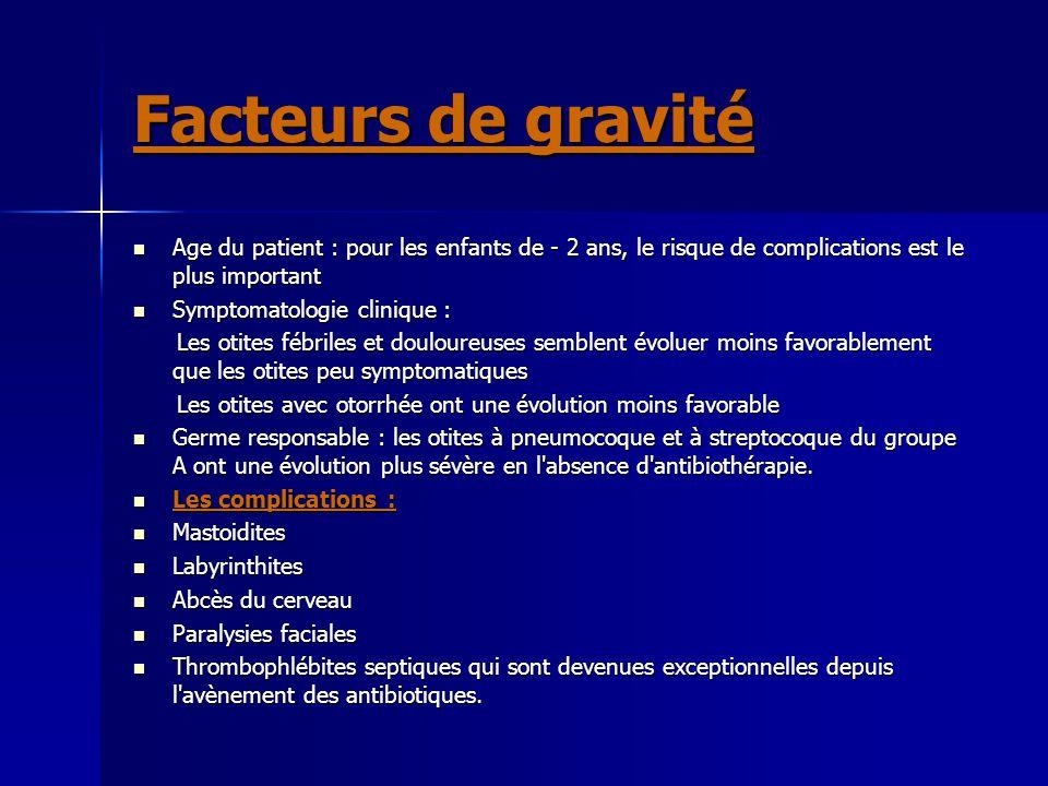 Facteurs de gravité Age du patient : pour les enfants de - 2 ans, le risque de complications est le plus important Age du patient : pour les enfants d