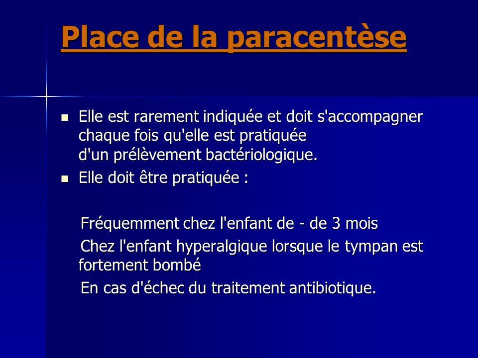 Place de la paracentèse Elle est rarement indiquée et doit s'accompagner chaque fois qu'elle est pratiquée d'un prélèvement bactériologique. Elle est