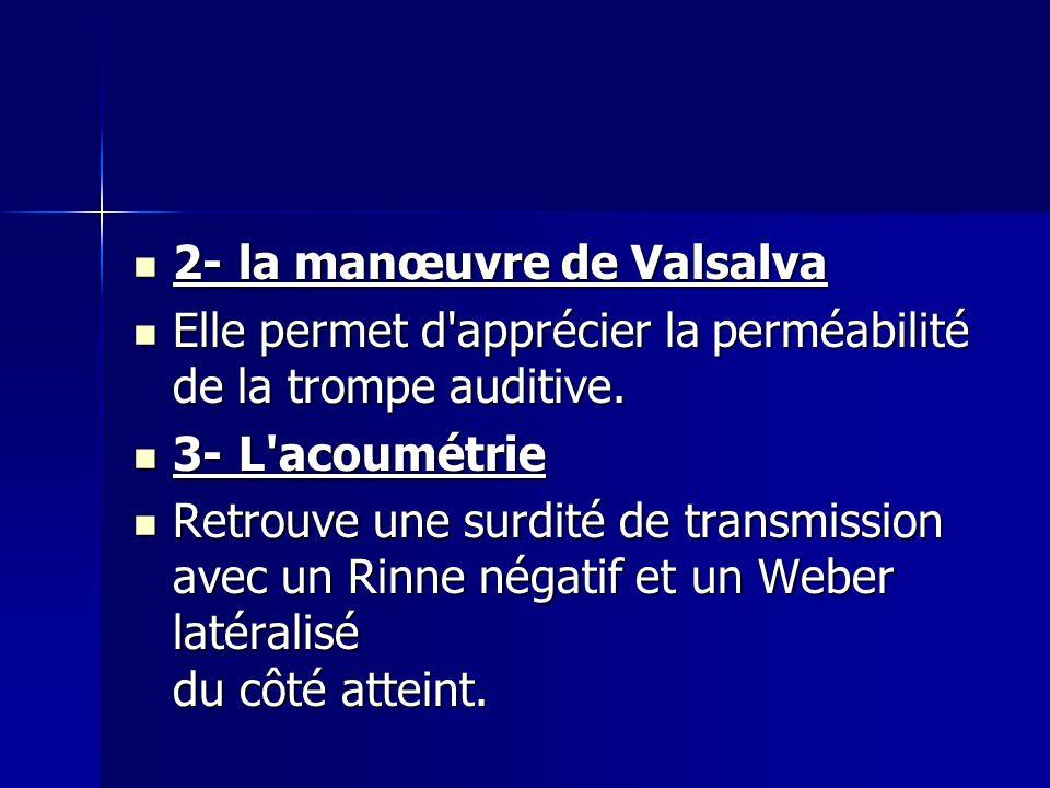 2-la manœuvre de Valsalva 2-la manœuvre de Valsalva Elle permet d'apprécier la perméabilité de la trompe auditive. Elle permet d'apprécier la perméabi