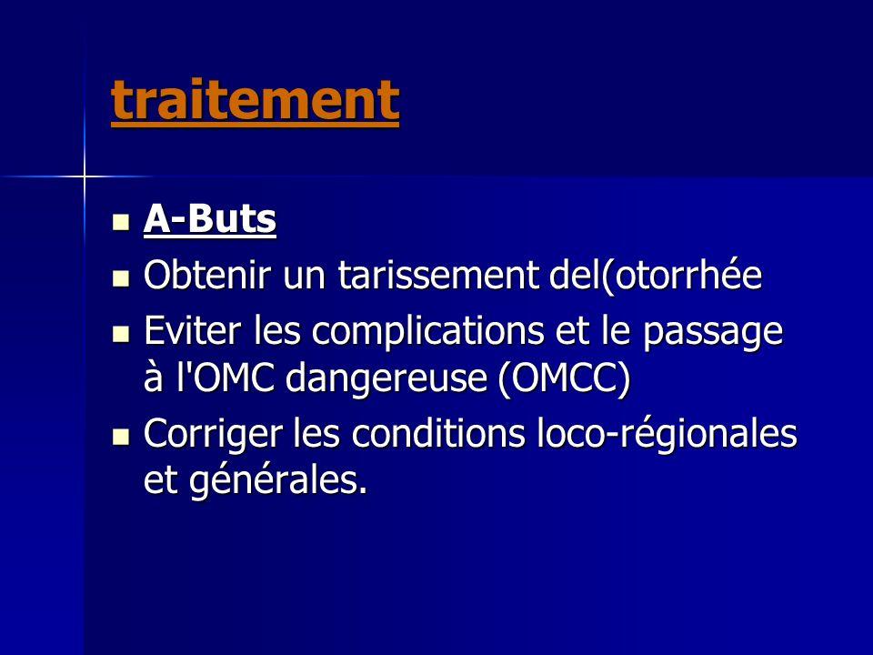traitement A-Buts A-Buts Obtenir un tarissement del(otorrhée Obtenir un tarissement del(otorrhée Eviter les complications et le passage à l'OMC danger