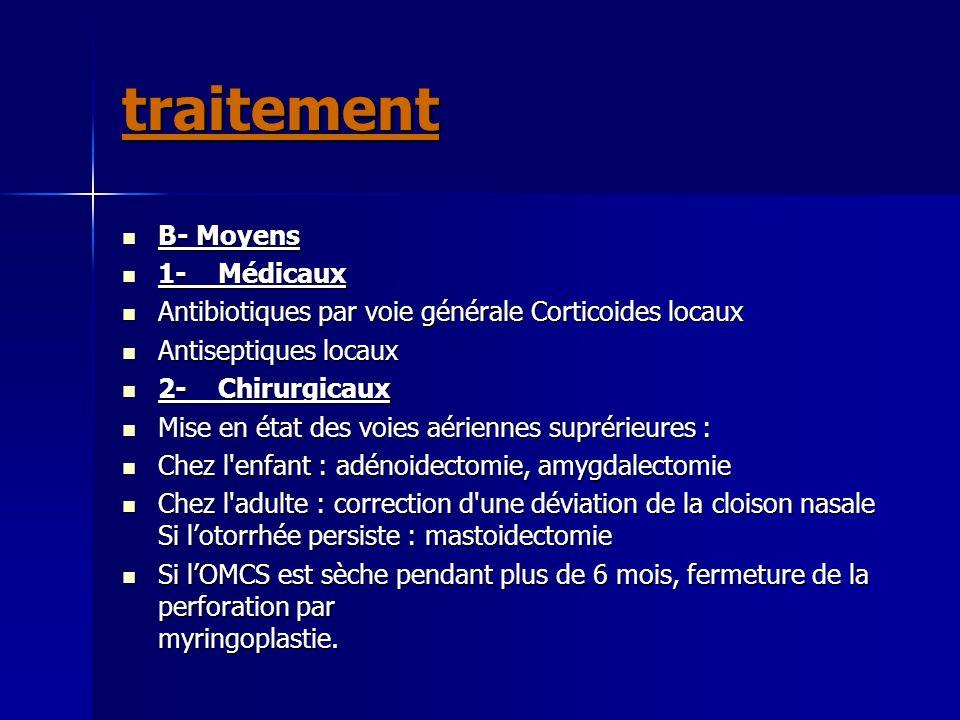 traitement B- Moyens B- Moyens 1-Médicaux 1-Médicaux Antibiotiques par voie générale Corticoides locaux Antibiotiques par voie générale Corticoides lo