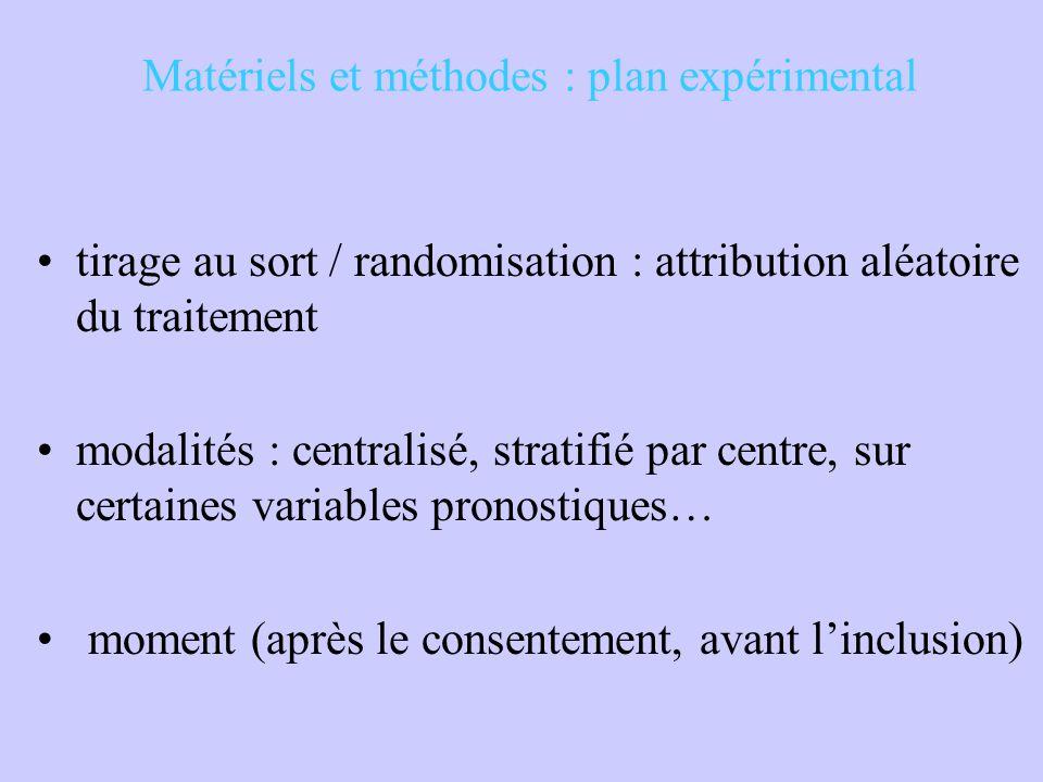 Matériels et méthodes : plan expérimental tirage au sort / randomisation : attribution aléatoire du traitement modalités : centralisé, stratifié par c