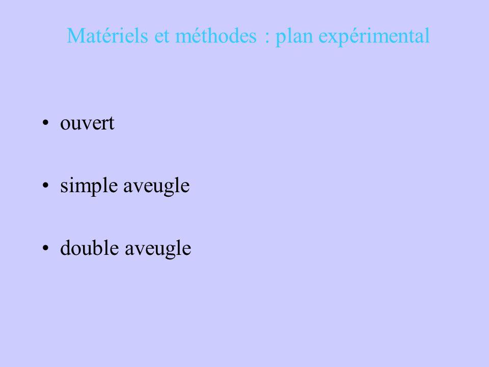 Matériels et méthodes : plan expérimental ouvert simple aveugle double aveugle