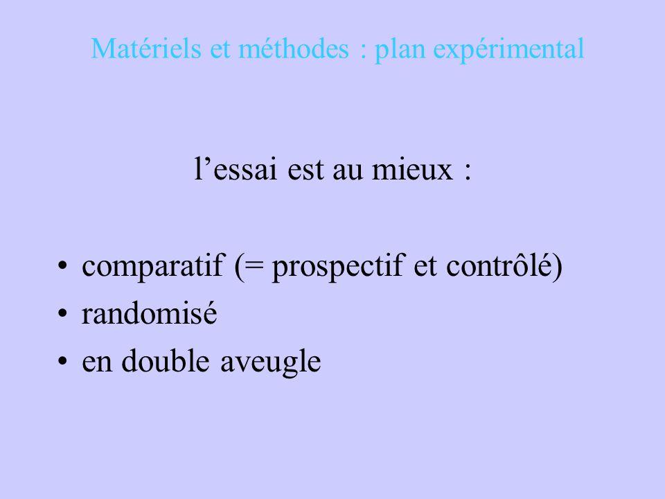 Matériels et méthodes : plan expérimental l'essai est au mieux : comparatif (= prospectif et contrôlé) randomisé en double aveugle
