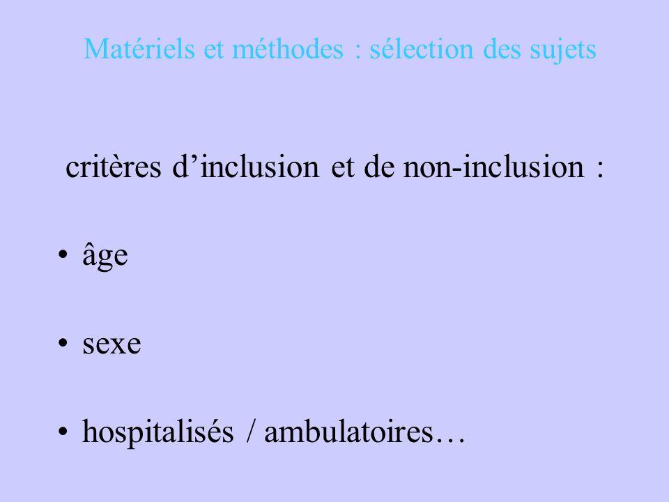 Matériels et méthodes : sélection des sujets critères d'inclusion et de non-inclusion : âge sexe hospitalisés / ambulatoires…