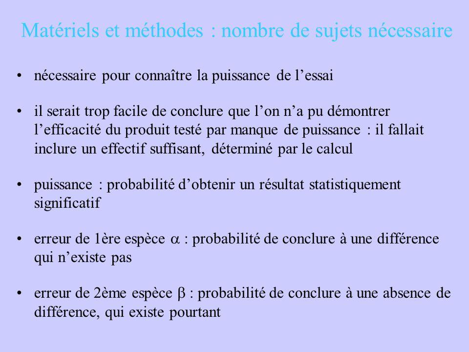 Matériels et méthodes : nombre de sujets nécessaire nécessaire pour connaître la puissance de l'essai il serait trop facile de conclure que l'on n'a p