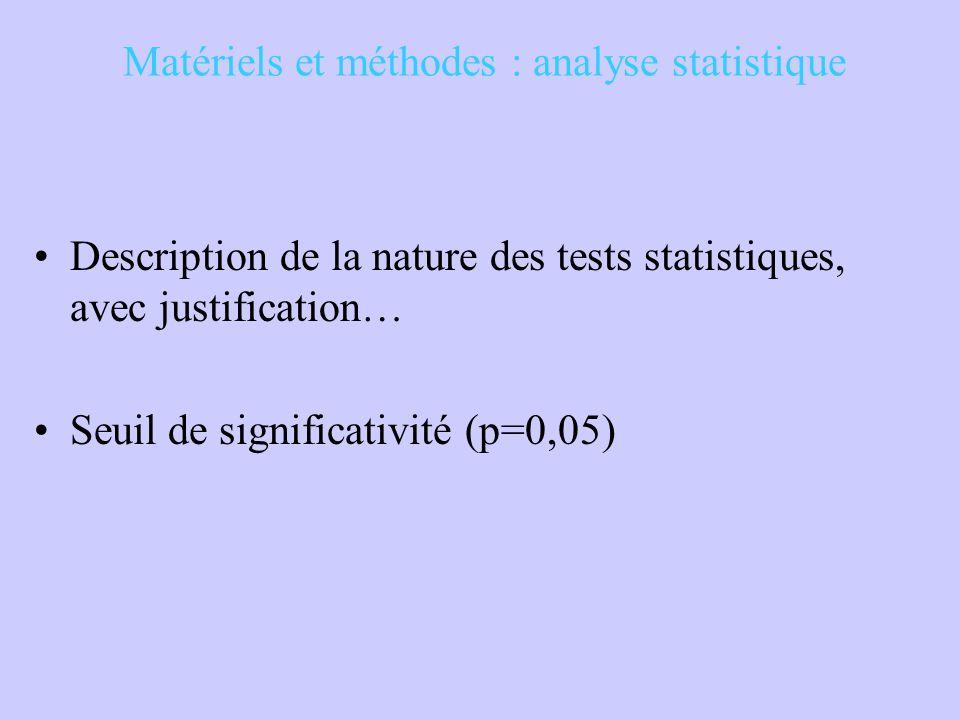 Matériels et méthodes : analyse statistique Description de la nature des tests statistiques, avec justification… Seuil de significativité (p=0,05)
