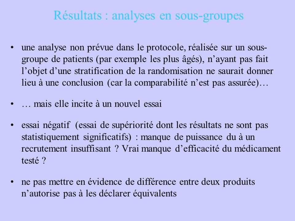 Résultats : analyses en sous-groupes une analyse non prévue dans le protocole, réalisée sur un sous- groupe de patients (par exemple les plus âgés), n