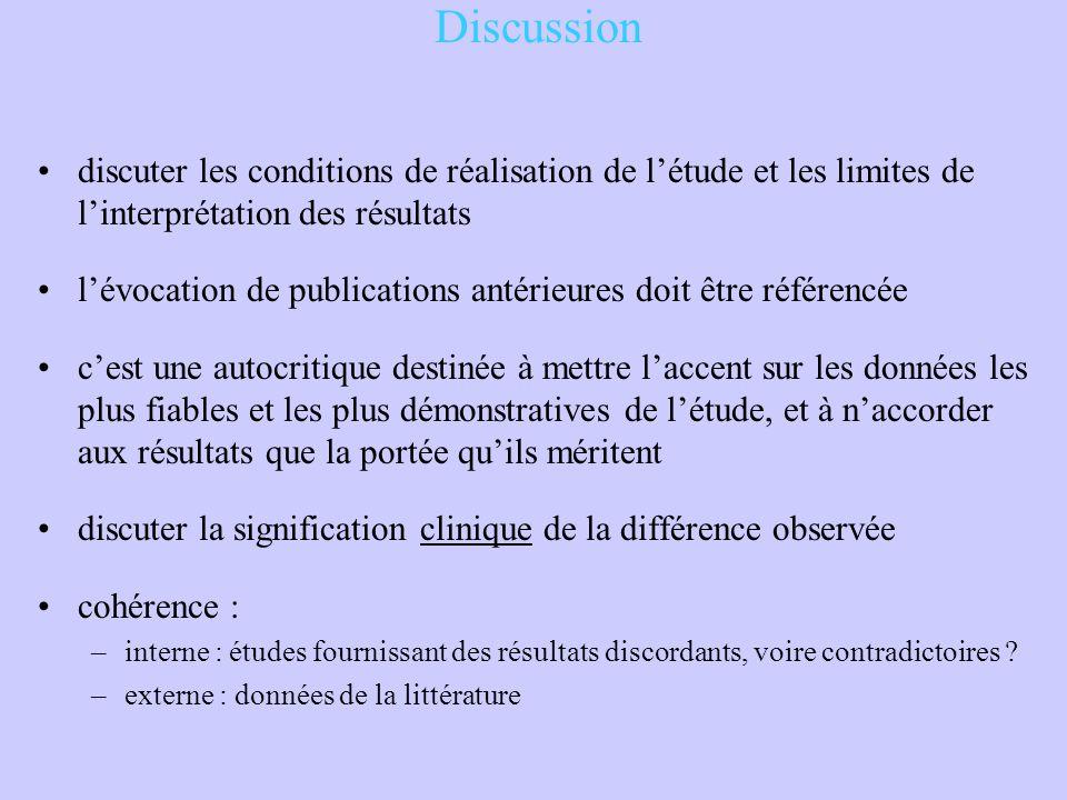 Discussion discuter les conditions de réalisation de l'étude et les limites de l'interprétation des résultats l'évocation de publications antérieures