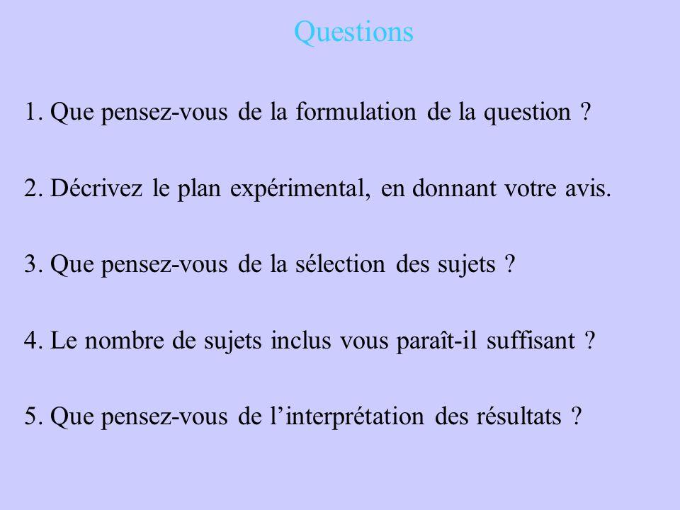 Questions 1. Que pensez-vous de la formulation de la question ? 2. Décrivez le plan expérimental, en donnant votre avis. 3. Que pensez-vous de la séle