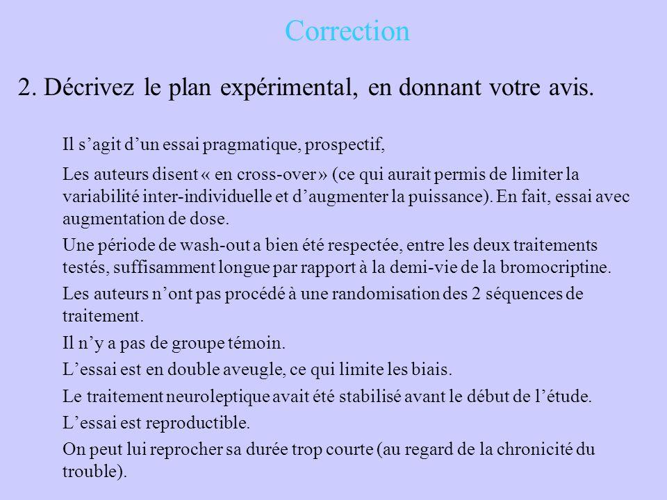 Correction 2. Décrivez le plan expérimental, en donnant votre avis. Il s'agit d'un essai pragmatique, prospectif, Les auteurs disent « en cross-over »