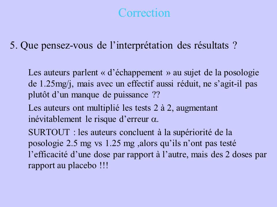 Correction 5. Que pensez-vous de l'interprétation des résultats ? Les auteurs parlent « d'échappement » au sujet de la posologie de 1.25mg/j, mais ave