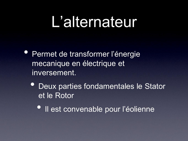 Permet de transformer l'énergie mecanique en électrique et inversement. Deux parties fondamentales le Stator et le Rotor Il est convenable pour l'éoli