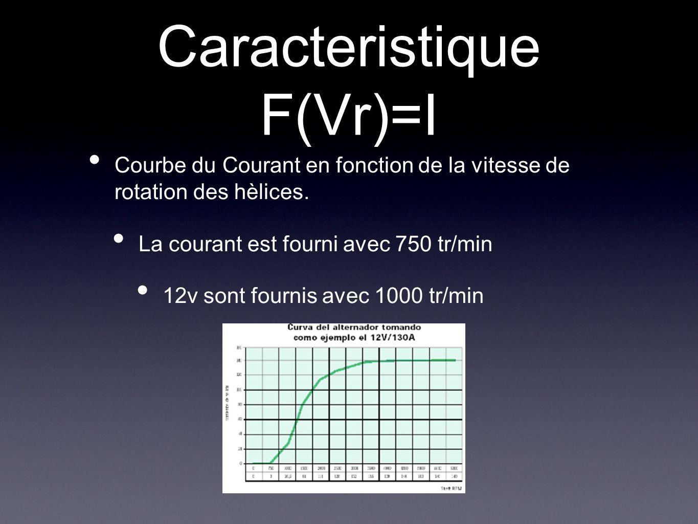 Caracteristique F(Vr)=I Courbe du Courant en fonction de la vitesse de rotation des hèlices. La courant est fourni avec 750 tr/min 12v sont fournis av
