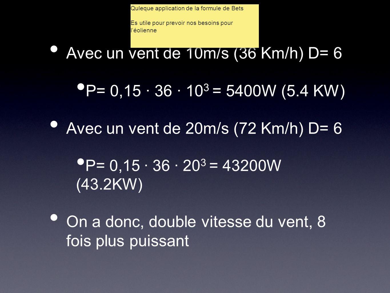 Avec un vent de 10m/s (36 Km/h) D= 6 P= 0,15 · 36 · 10 3 = 5400W (5.4 KW) Avec un vent de 20m/s (72 Km/h) D= 6 P= 0,15 · 36 · 20 3 = 43200W (43.2KW) O