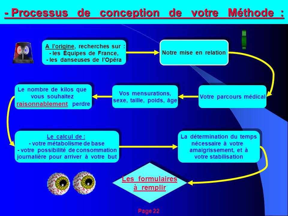 - Processus de conception de votre Méthode : Les formulaires à remplir Les formulaires à remplir A l'origine, recherches sur : - les Équipes de France