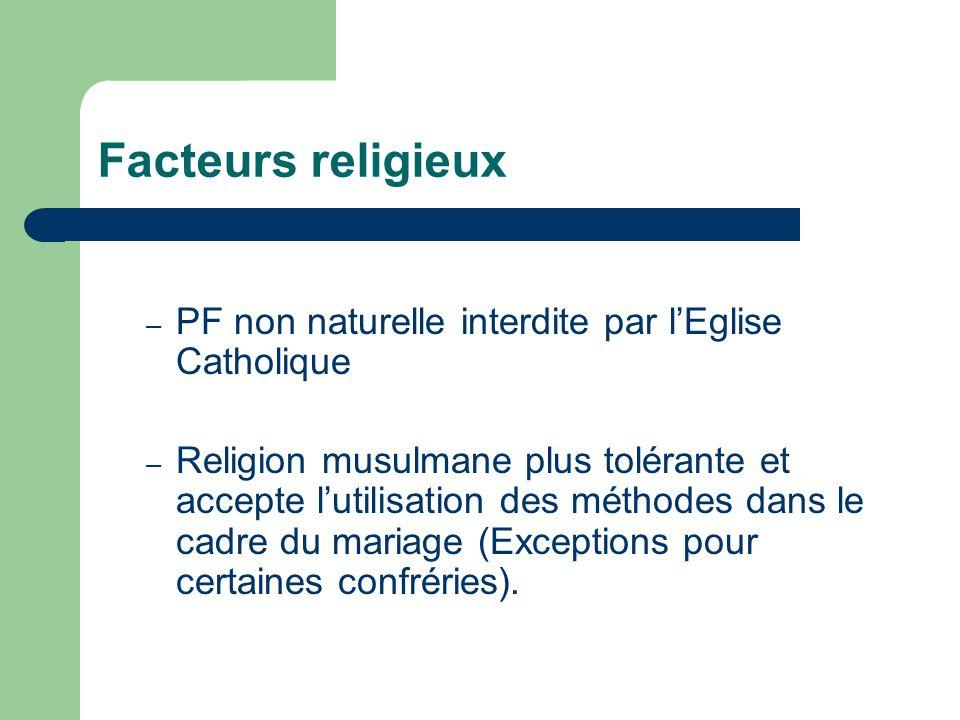 Facteurs religieux – PF non naturelle interdite par l'Eglise Catholique – Religion musulmane plus tolérante et accepte l'utilisation des méthodes dans le cadre du mariage (Exceptions pour certaines confréries).