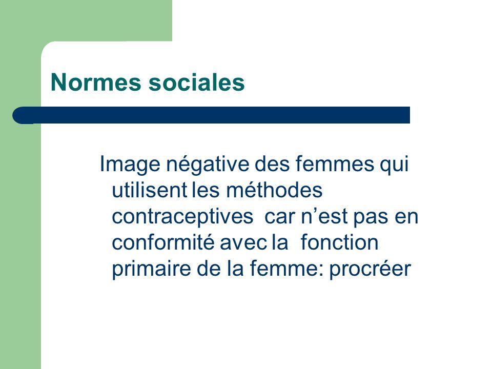 Normes sociales Image négative des femmes qui utilisent les méthodes contraceptives car n'est pas en conformité avec la fonction primaire de la femme: procréer