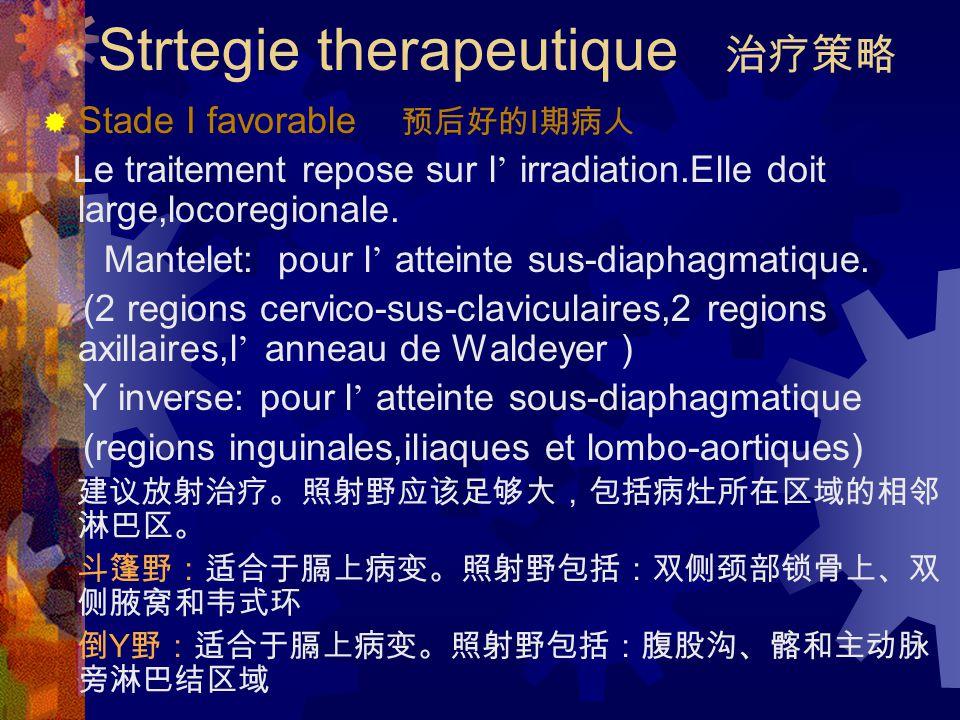 Strtegie therapeutique 治疗策略  Stade I favorable 预后好的 I 期病人 Le traitement repose sur l ' irradiation.Elle doit large,locoregionale.