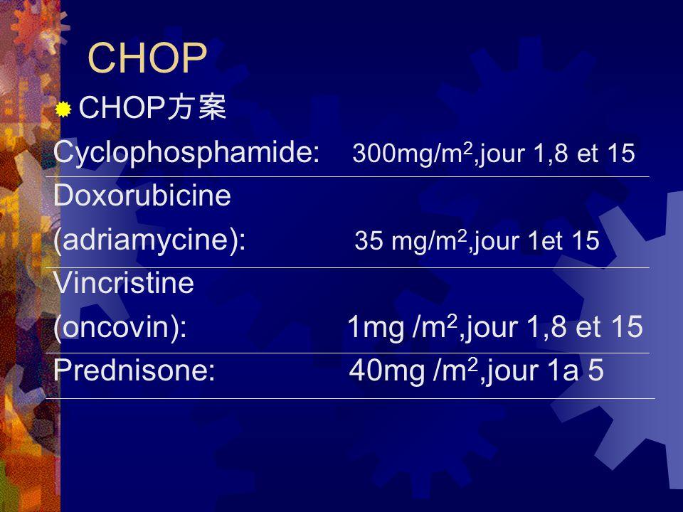 CHOP  CHOP 方案 Cyclophosphamide: 300mg/m 2,jour 1,8 et 15 Doxorubicine (adriamycine): 35 mg/m 2,jour 1et 15 Vincristine (oncovin): 1mg /m 2,jour 1,8 et 15 Prednisone: 40mg /m 2,jour 1a 5