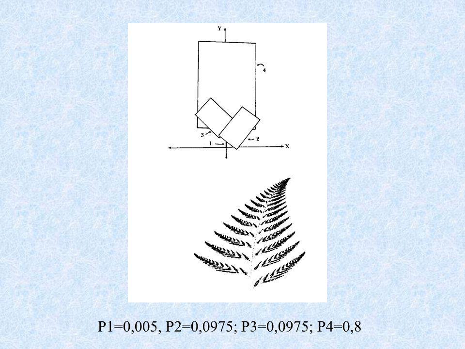 TranformationsrshkAB 1 ère 00,160,0 2 ème 0,30,370,00,44135-40 3 ème 0,30,340,01,645 4 ème 0,85 0,01,6-1,5 A partir des quatre rectangles obtenus, qui