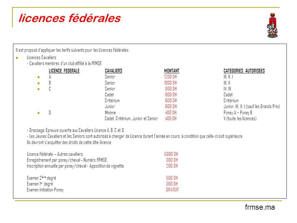licences fédérales Il est proposé d'appliquer les tarifs suivants pour les Licences Fédérales: Licences Cavaliers - Cavaliers membres d'un club affili