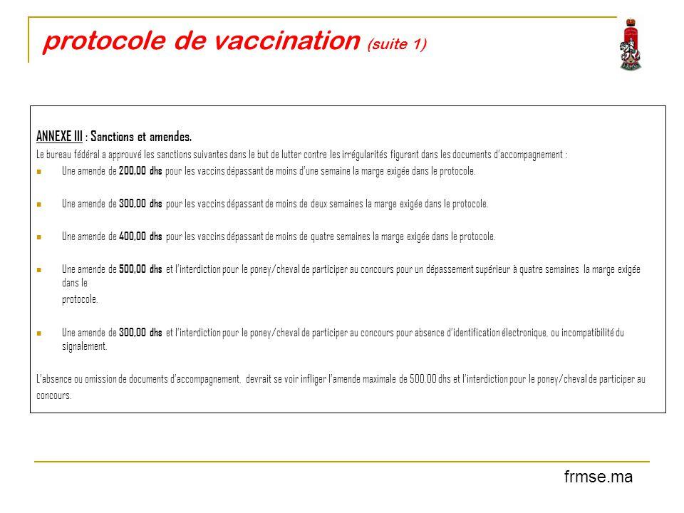 protocole de vaccination (suite 1) ANNEXE III : Sanctions et amendes. Le bureau fédéral a approuvé les sanctions suivantes dans le but de lutter contr
