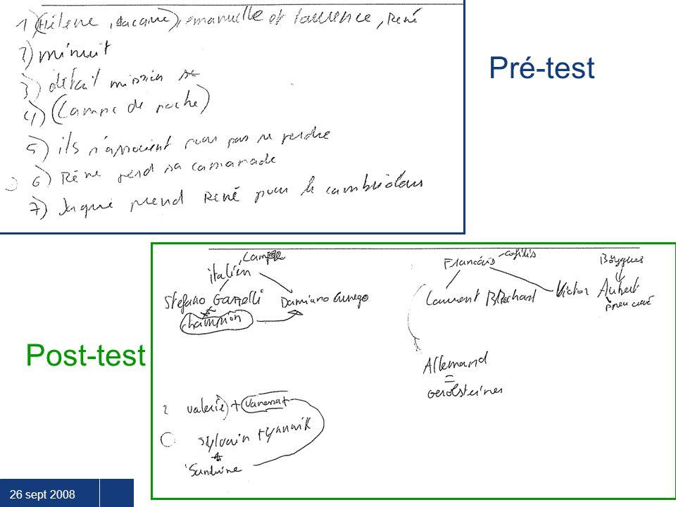 26 sept 2008 37 Prise de notes Scanner les images Pré-test Post-test